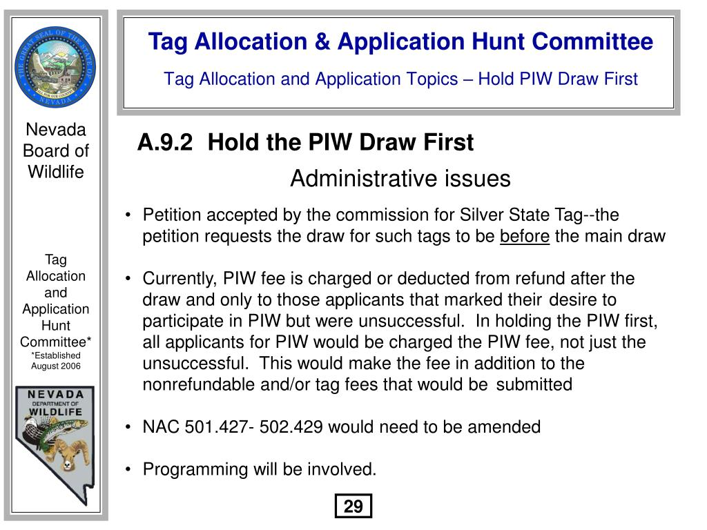 A.9.2	Hold the PIW Draw First