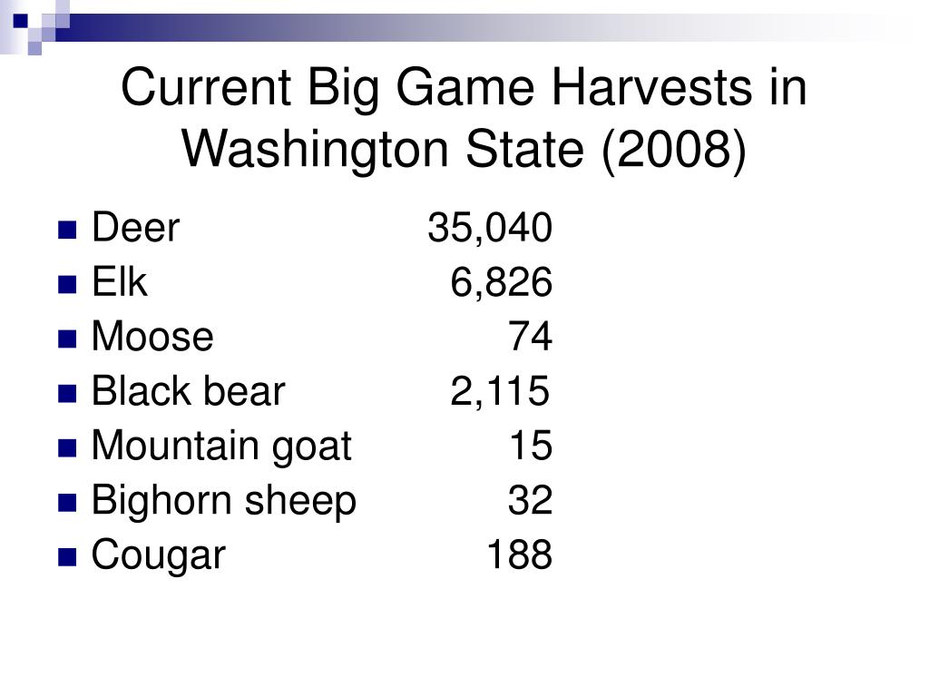 Current Big Game Harvests in Washington State (2008)