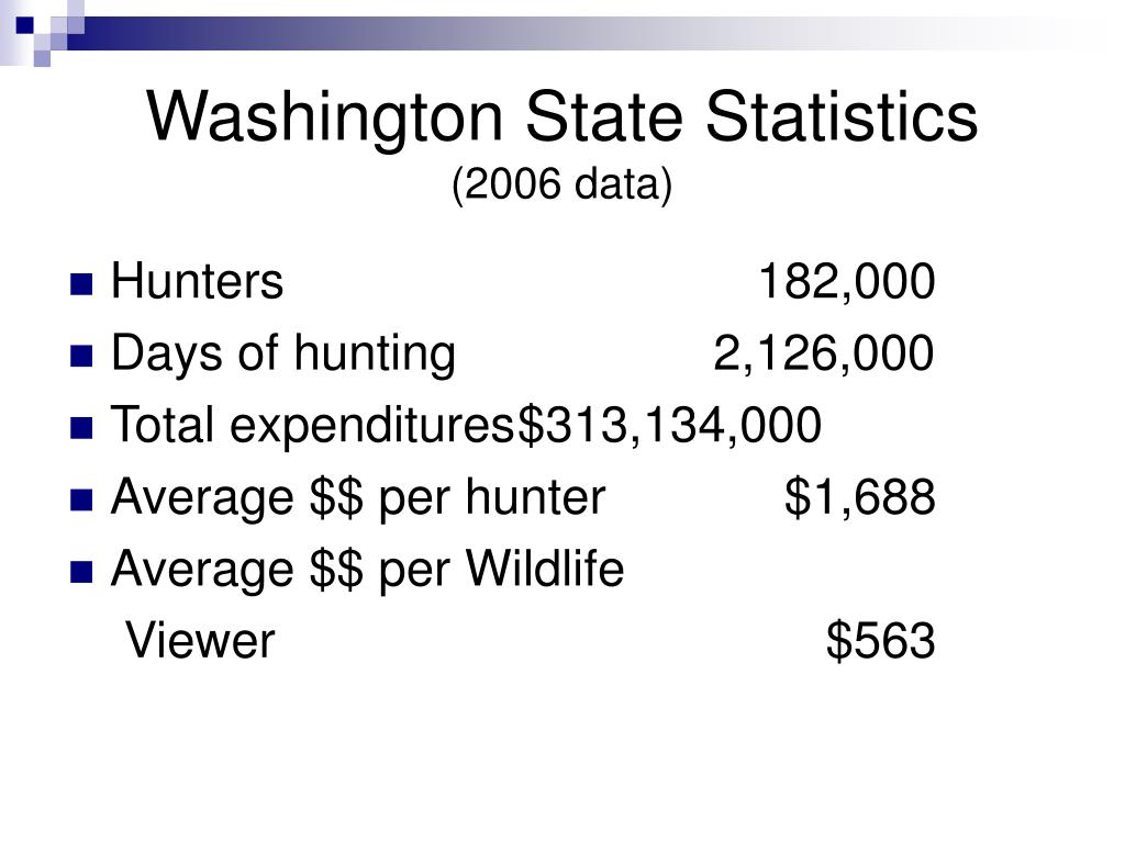 Washington State Statistics