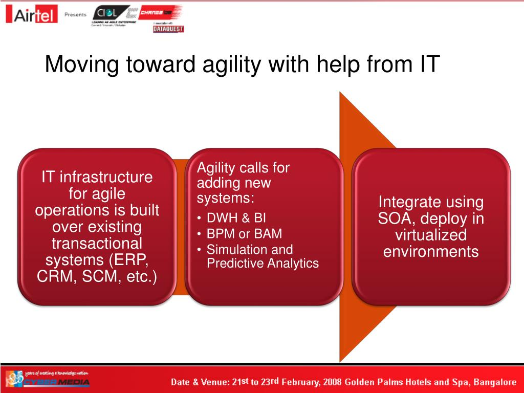 Moving toward agility with help from IT