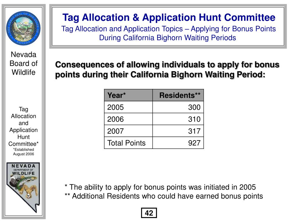 Consequences of allowing individuals to apply for bonus points during their California Bighorn Waiting Period: