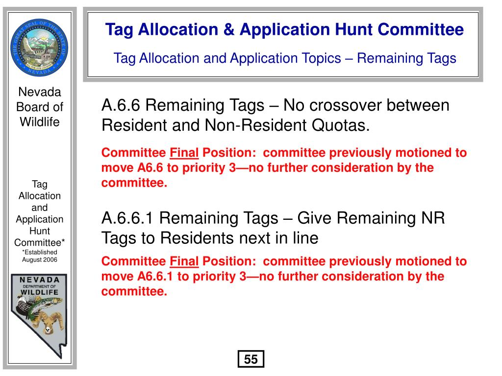 A.6.6 Remaining Tags – No crossover between Resident and Non-Resident Quotas.
