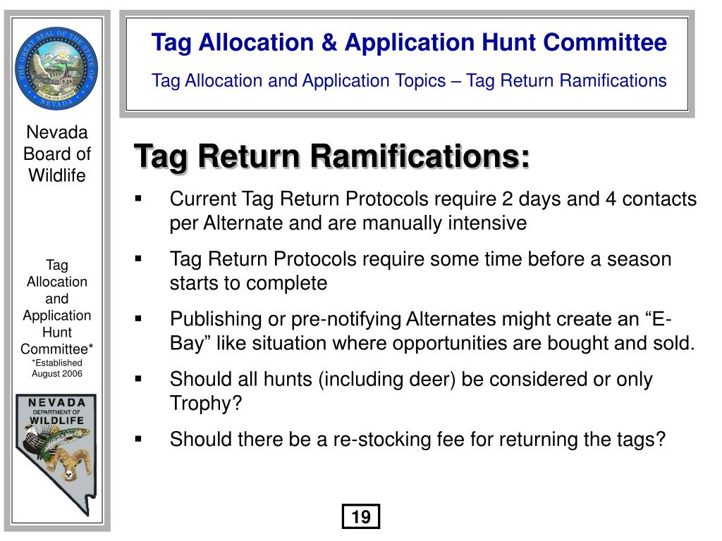 Tag Return Ramifications: