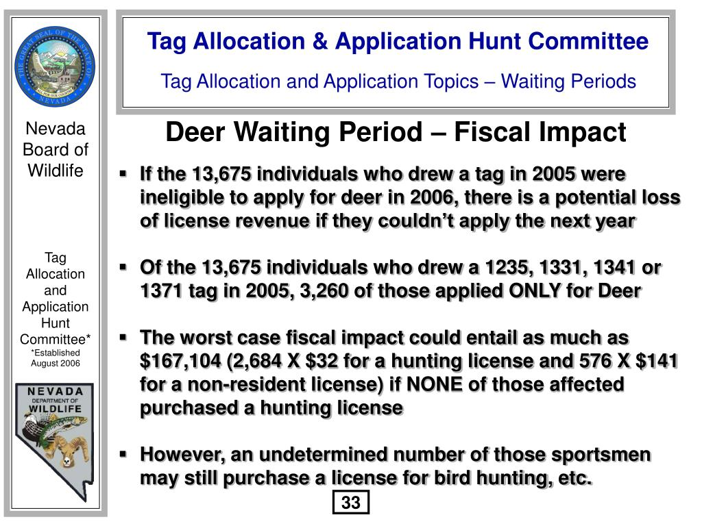 Deer Waiting Period – Fiscal Impact