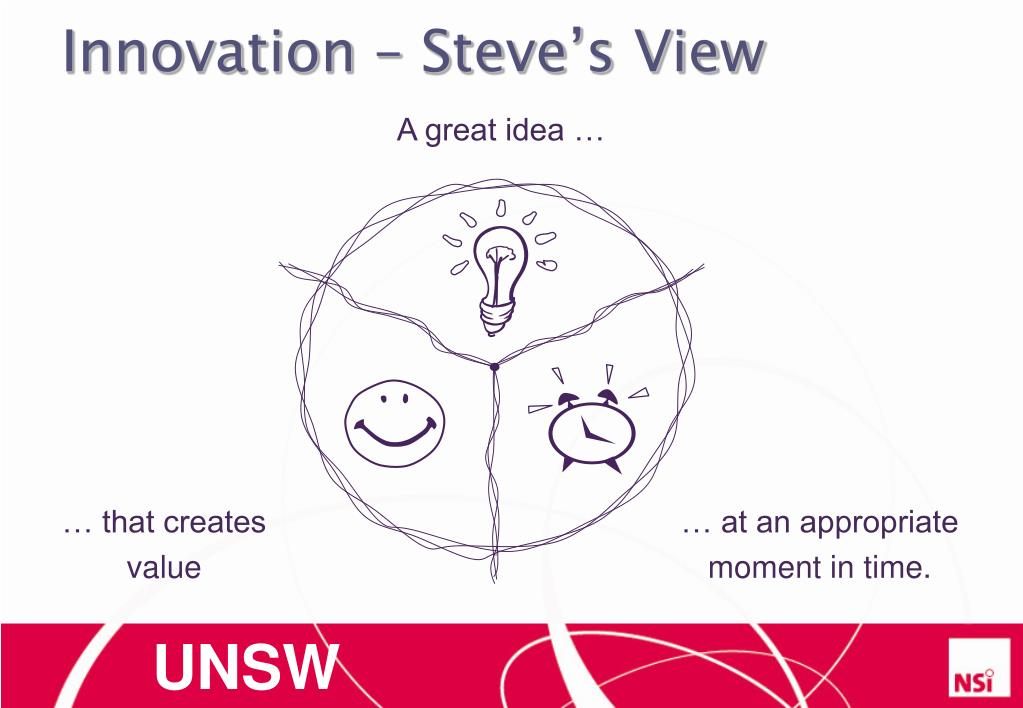 Innovation – Steve's View