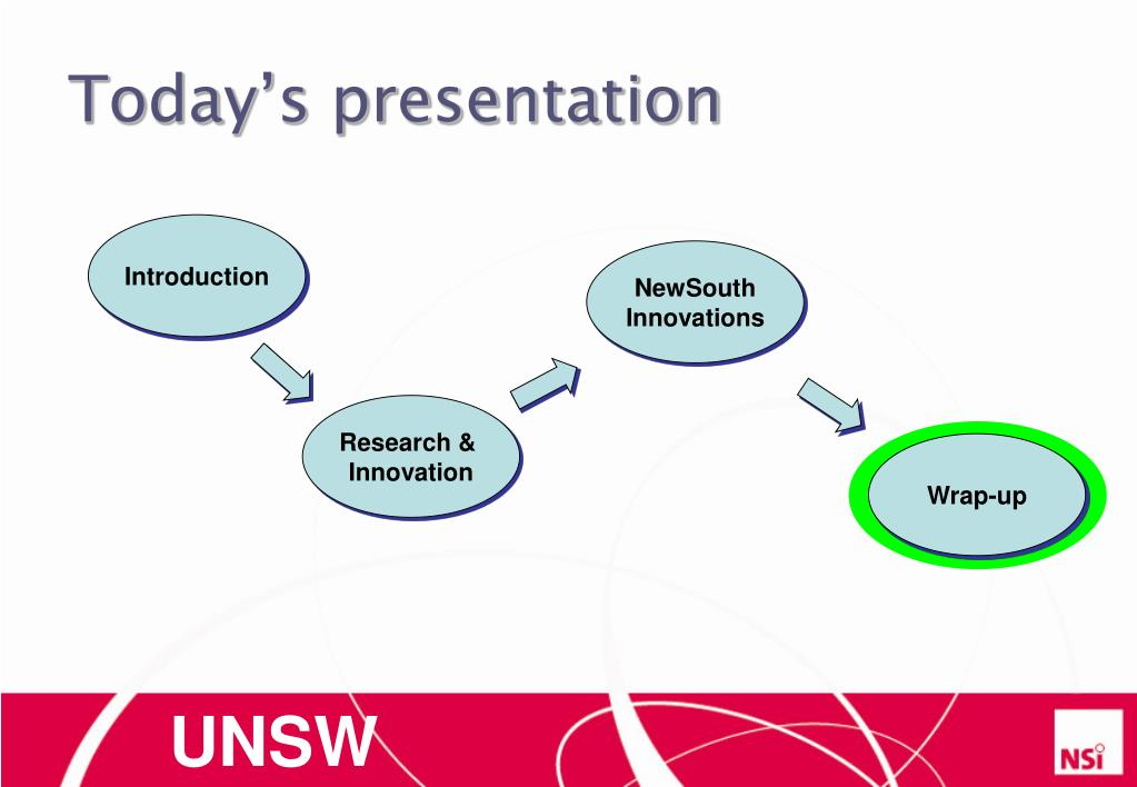 Today's presentation