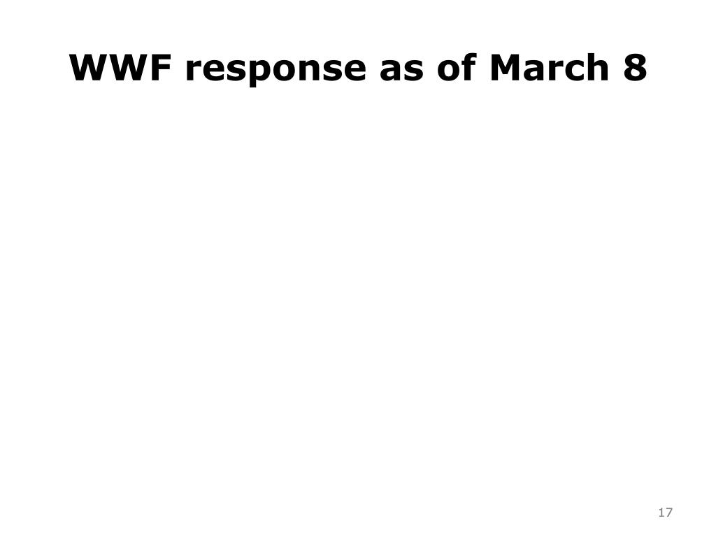 WWF response as of March 8