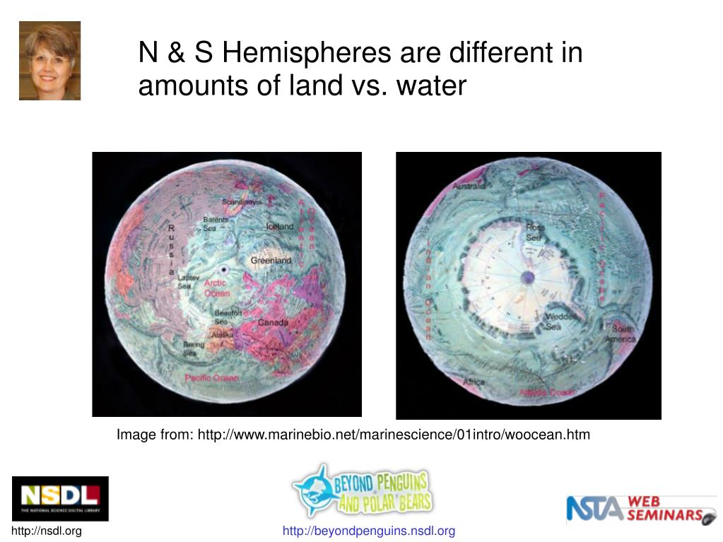 N & S Hemispheres are different in