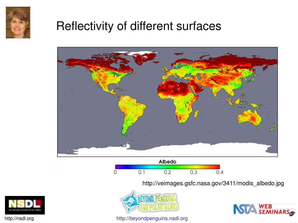 Reflectivity of different surfaces