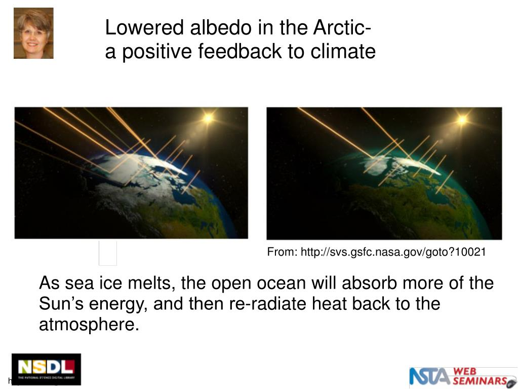 Lowered albedo in the Arctic-