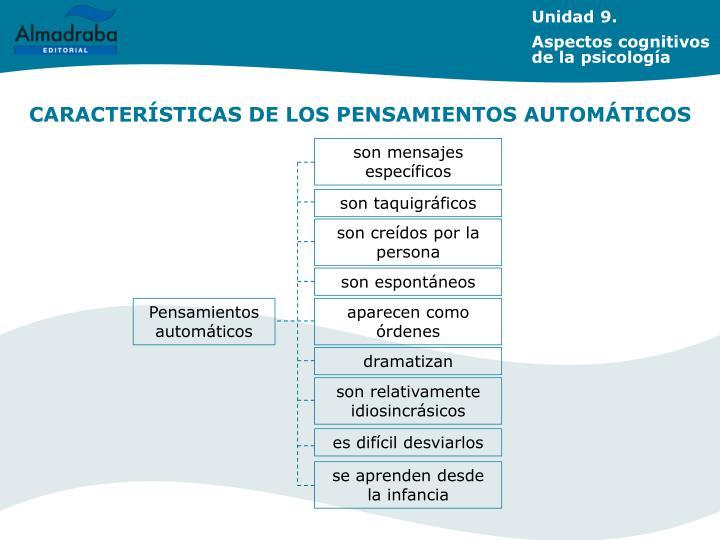 CARACTERÍSTICAS DE LOS PENSAMIENTOS AUTOMÁTICOS