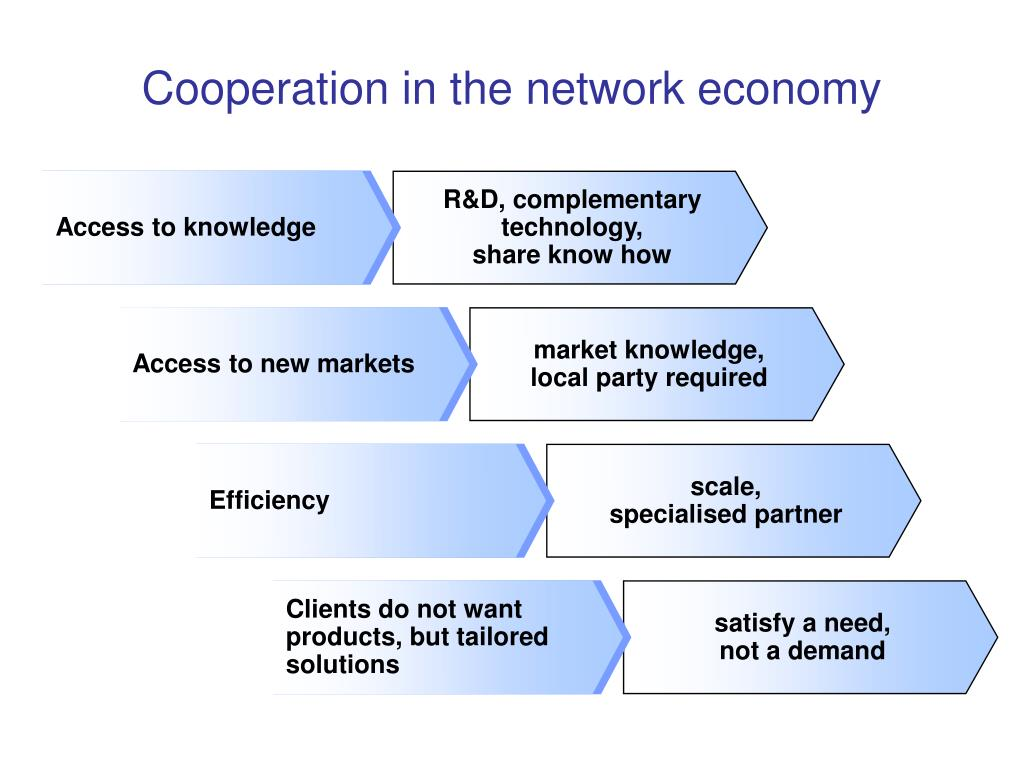 Cooperation in the network economy
