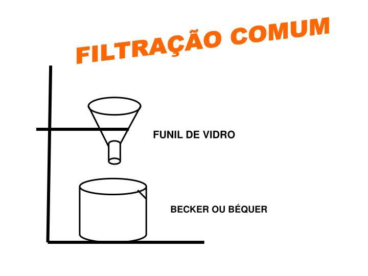 FILTRAÇÃO COMUM