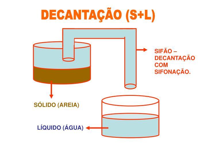 DECANTAÇÃO (S+L)