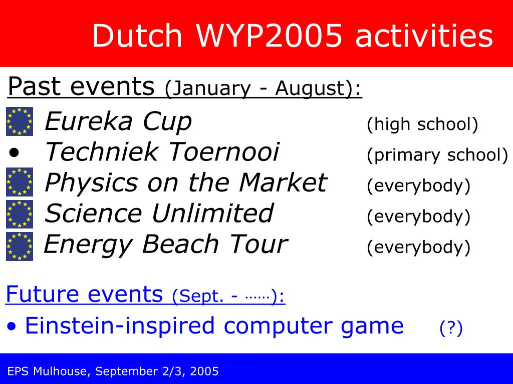 Dutch WYP2005 activities