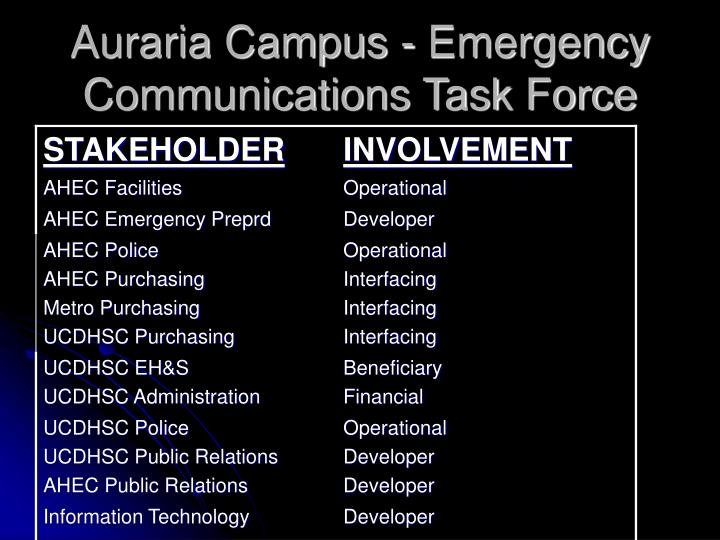 Auraria Campus - Emergency Communications Task Force