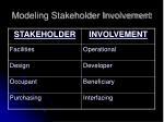 modeling stakeholder involvement