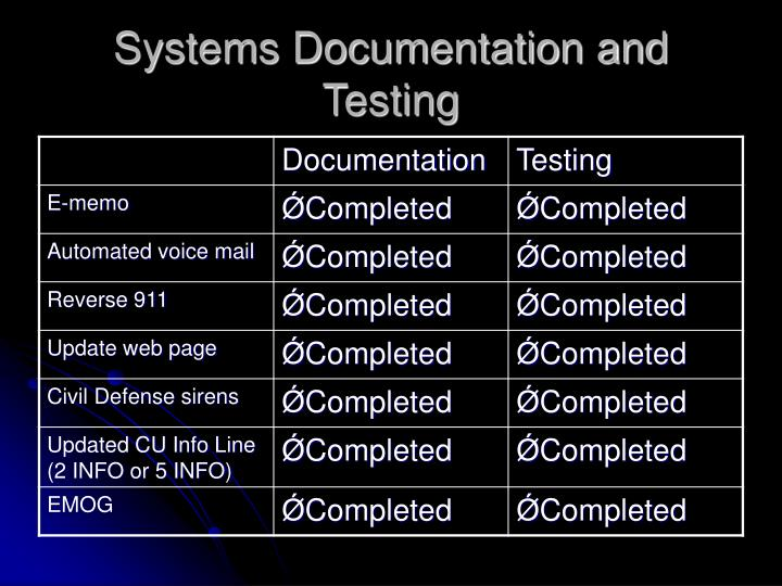 Systems Documentation and Testing