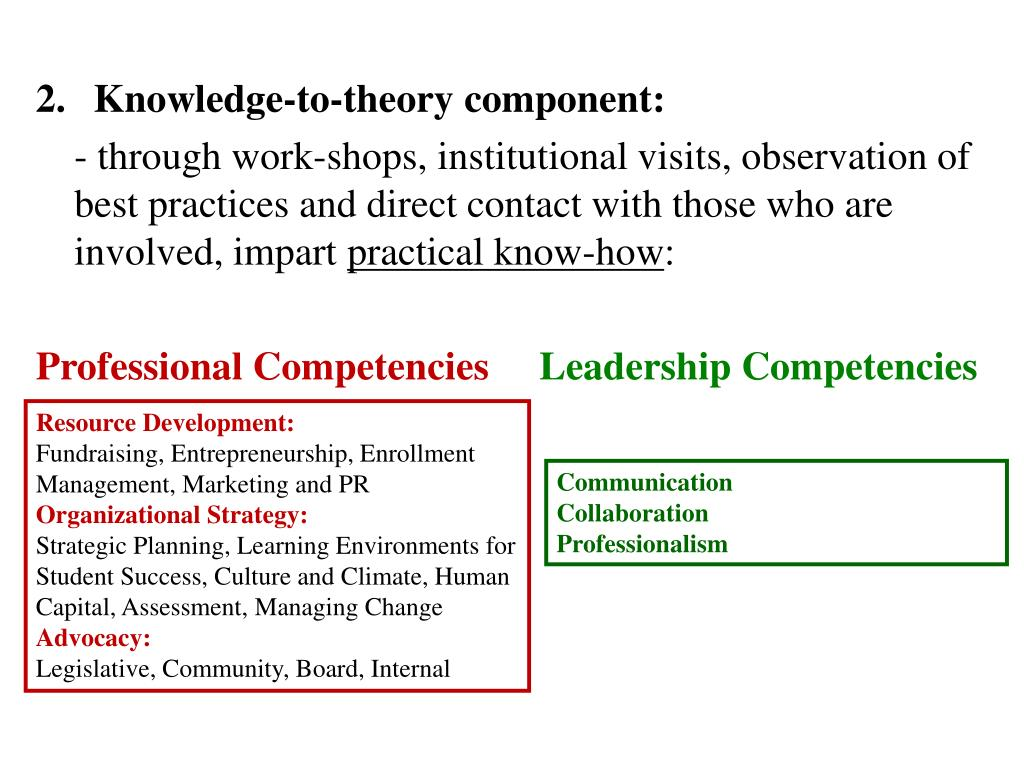 2.	Knowledge-to-theory component:
