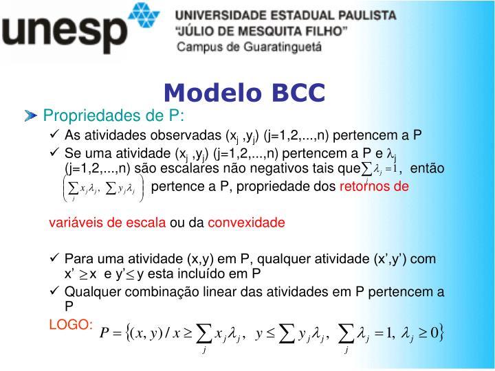 Modelo BCC