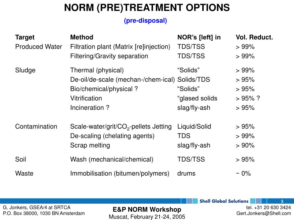 NORM (PRE)TREATMENT OPTIONS