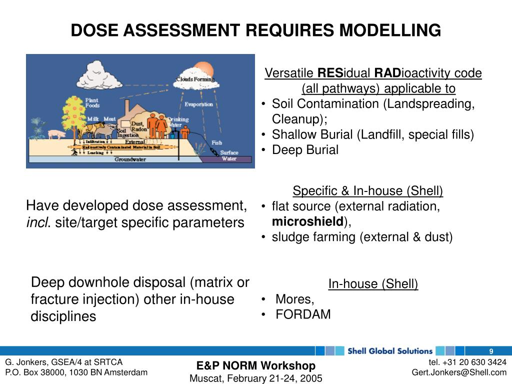 DOSE ASSESSMENT REQUIRES MODELLING