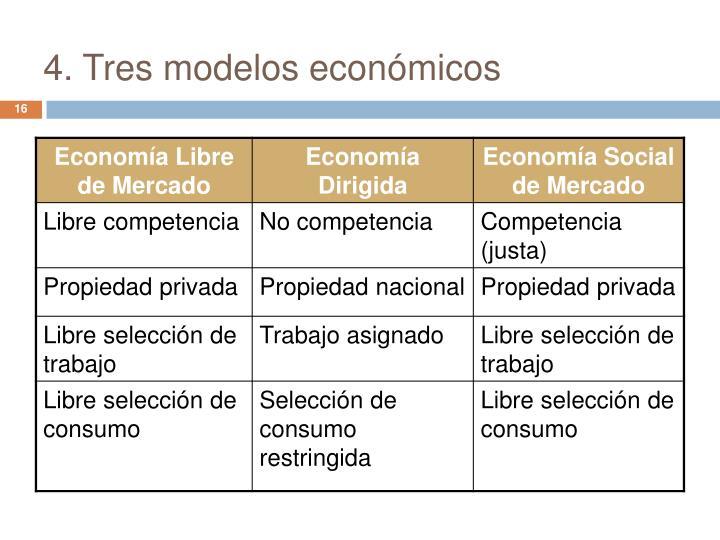 4. Tres modelos económicos