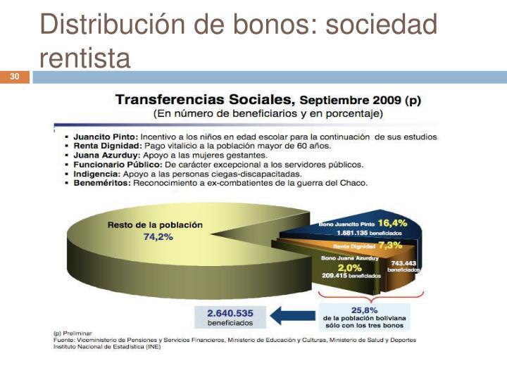 Distribución de bonos: sociedad rentista