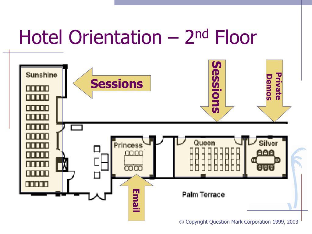Hotel Orientation – 2