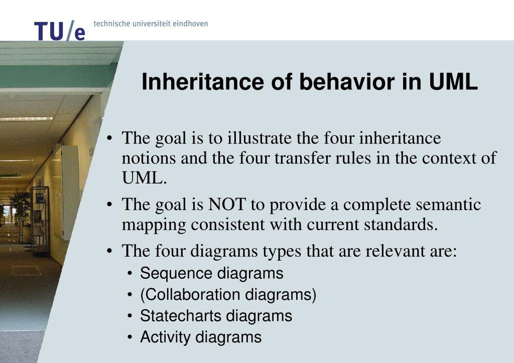 Inheritance of behavior in UML