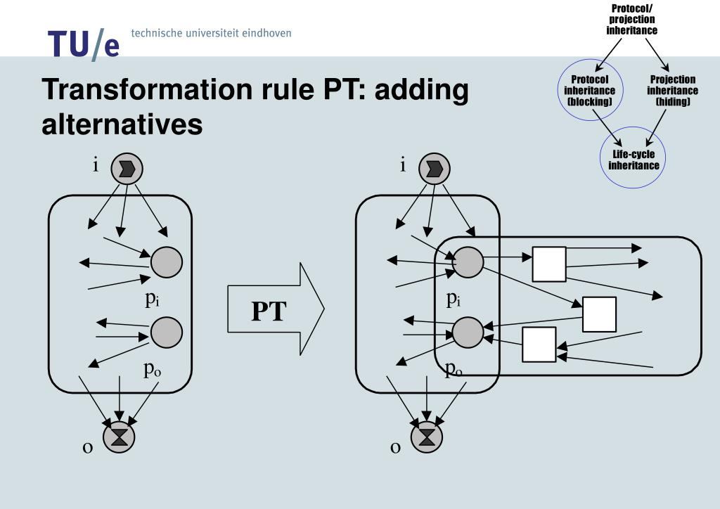 Transformation rule PT: adding alternatives