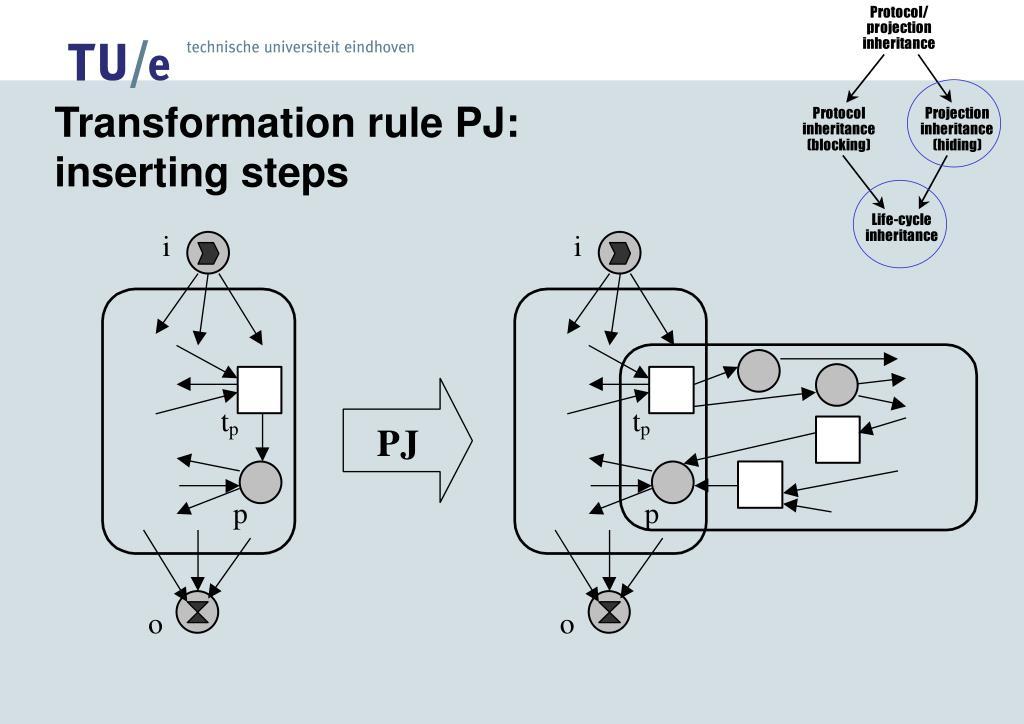 Transformation rule PJ: inserting steps