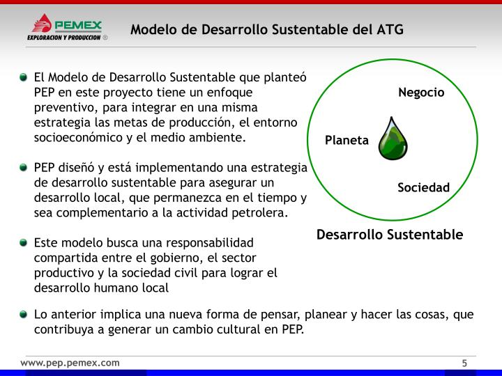 Modelo de Desarrollo Sustentable del ATG