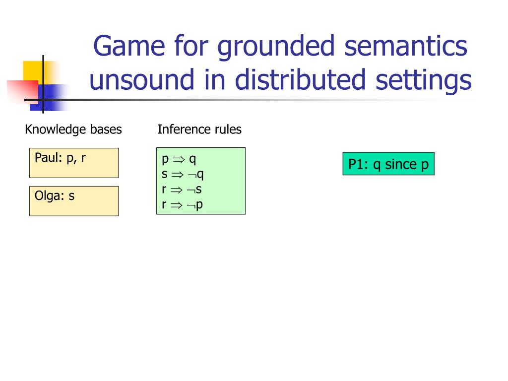 Game for grounded semantics unsound in distributed settings
