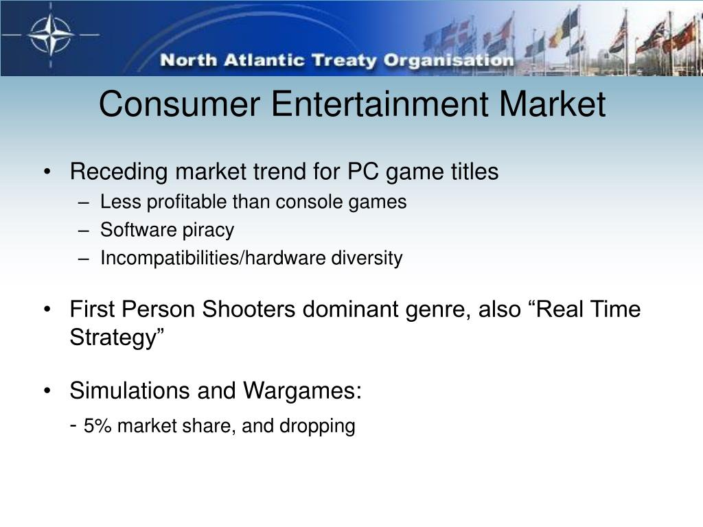 Consumer Entertainment Market