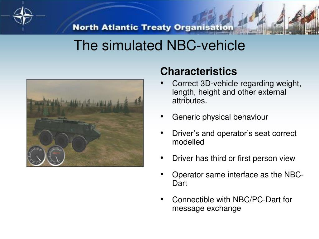 The simulated NBC-vehicle