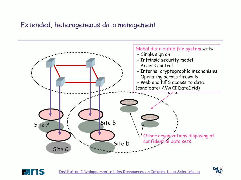 Extended, heterogeneous data management