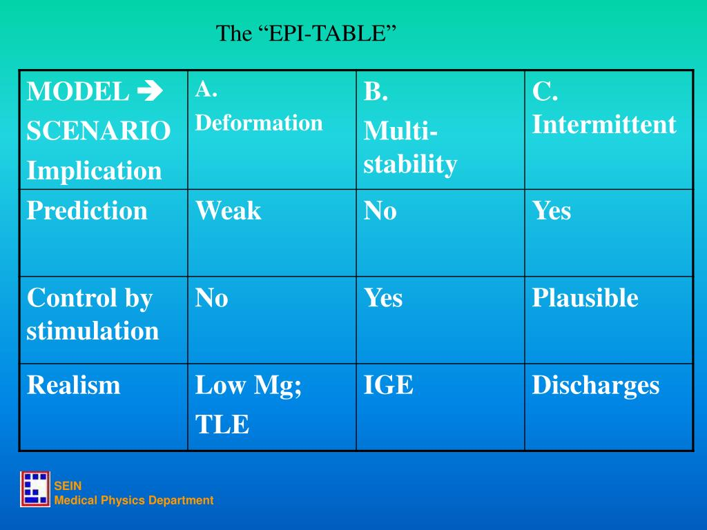 "The ""EPI-TABLE"""