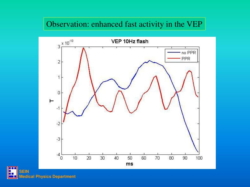 Observation: enhanced fast activity in the VEP