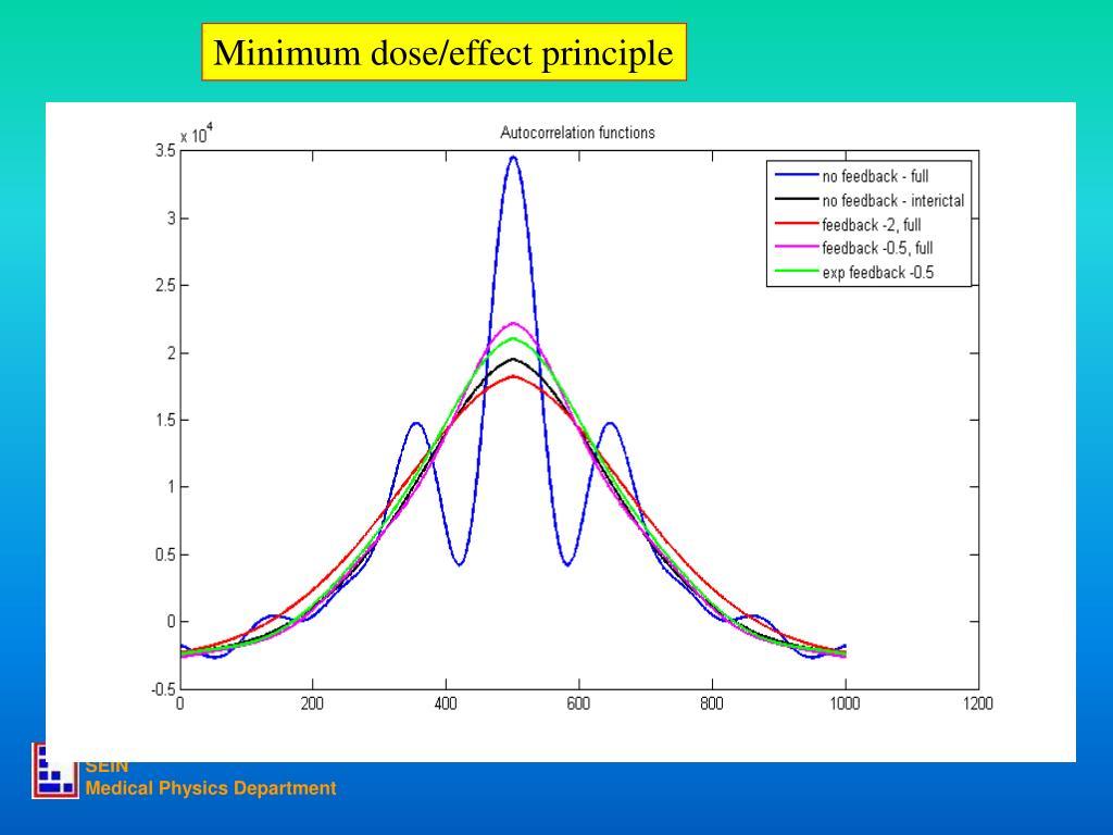 Minimum dose/effect principle
