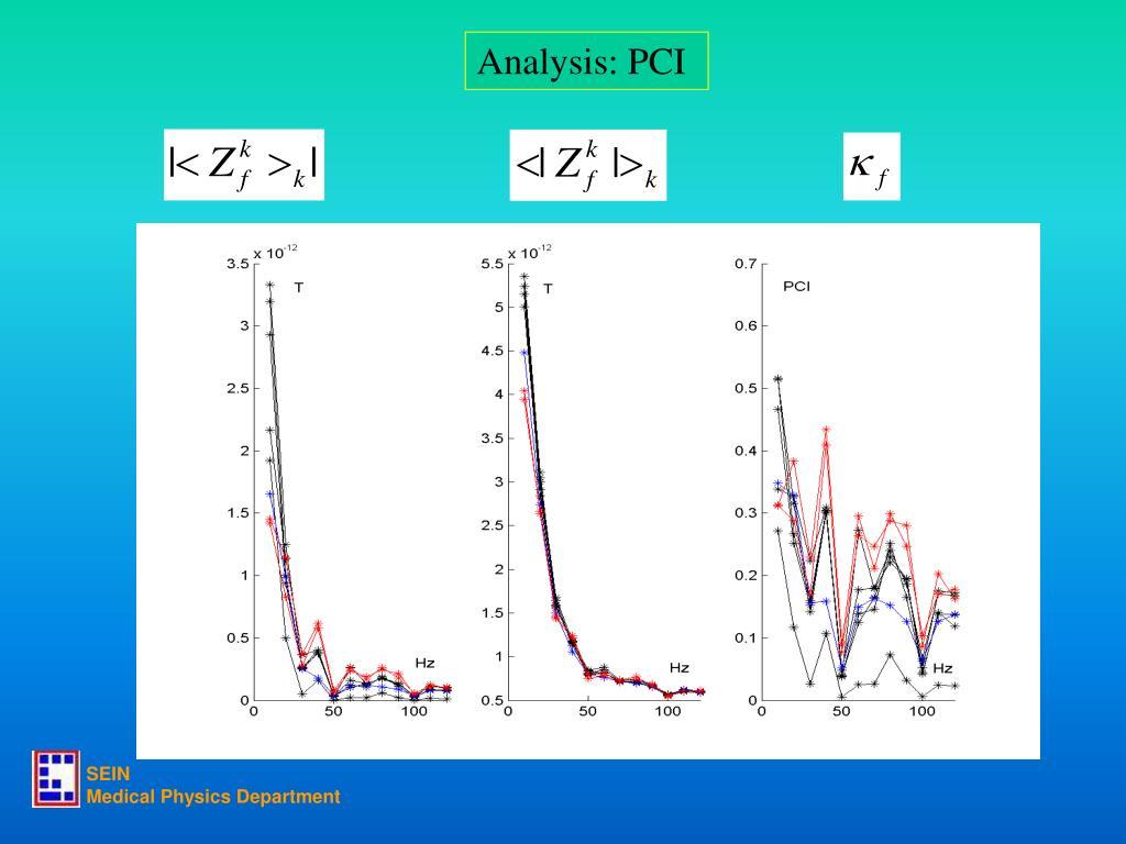 Analysis: PCI