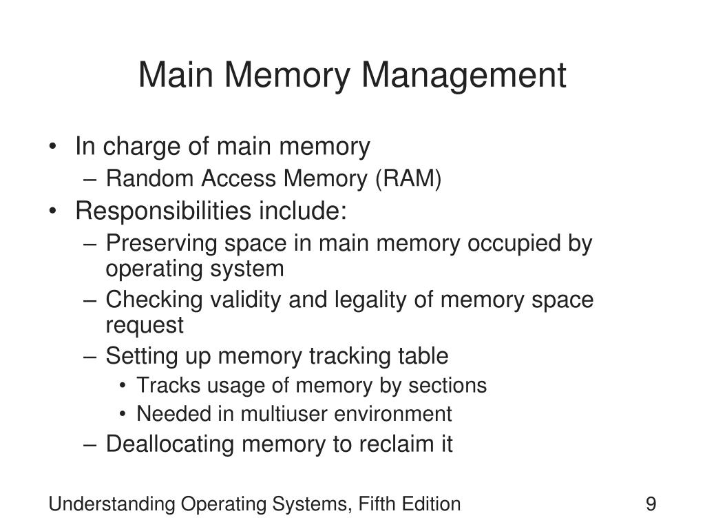 Main Memory Management
