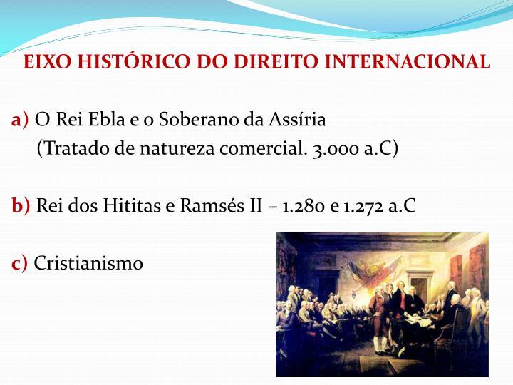 EIXO HISTRICO DO DIREITO INTERNACIONAL