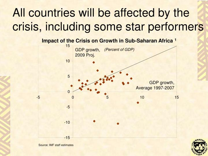 All countries will be affected by the crisis, including some star performers