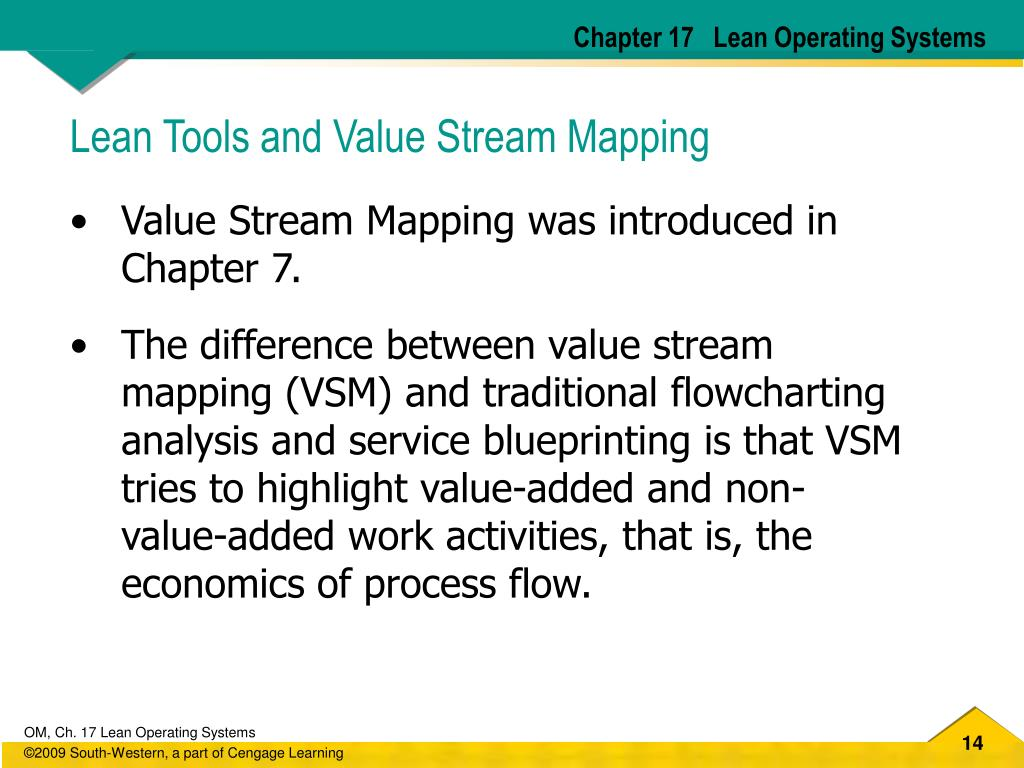 Chapter 17   Lean Operating Systems