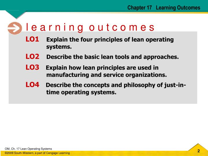 Chapter 17   Learning Outcomes