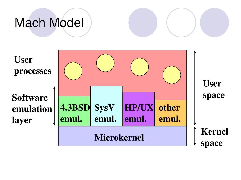 Mach Model