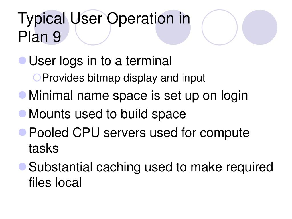 Typical User Operation in