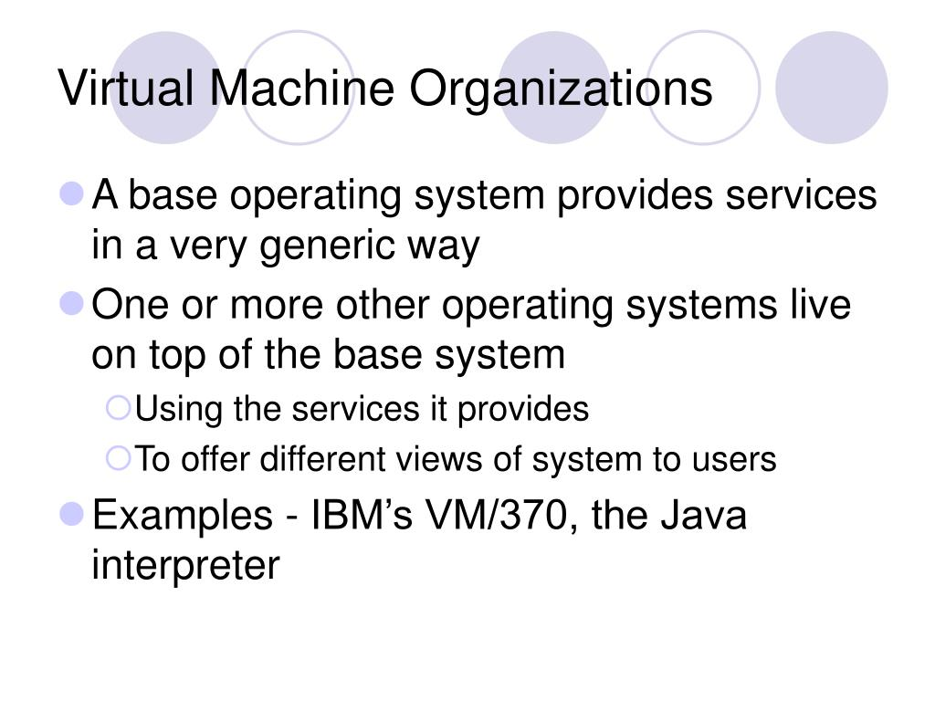Virtual Machine Organizations