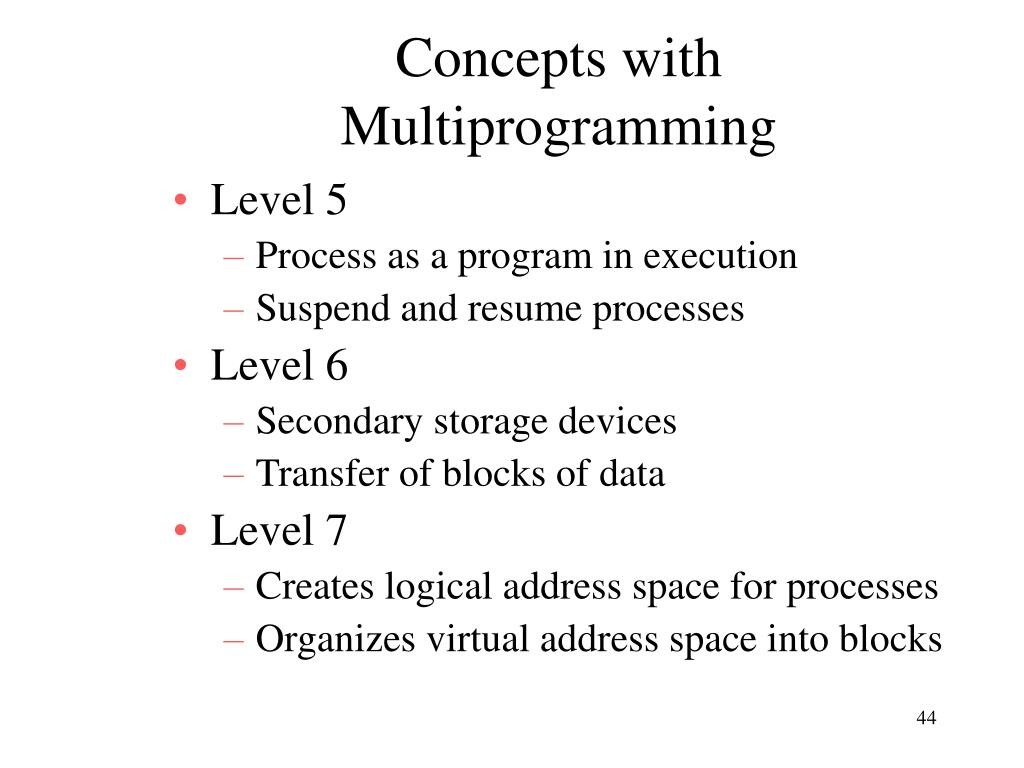 Concepts with Multiprogramming